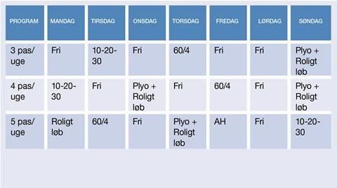 dd1cfb67016 Kombitræning - lav dit eget program - vorespuls.dk - VoresPuls